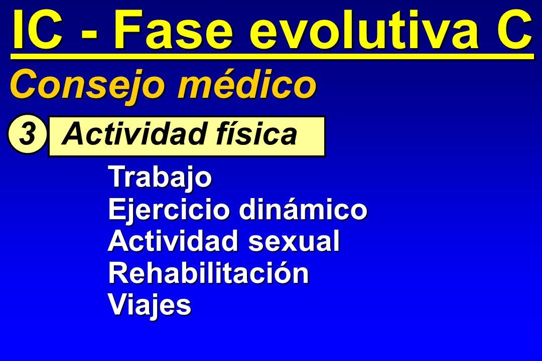 IC - Fase evolutiva C Consejo médico 3 Actividad físicaTrabajo Ejercicio dinámico Actividad sexual RehabilitaciónViajes