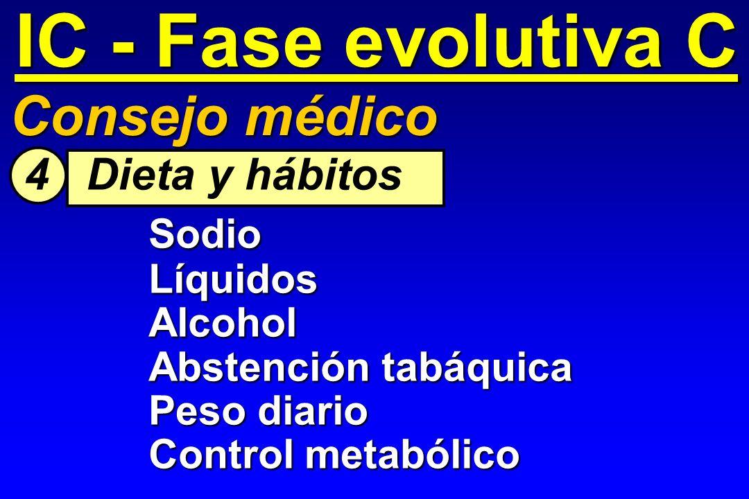 IC - Fase evolutiva C Consejo médico 4 Dieta y hábitosSodioLíquidosAlcohol Abstención tabáquica Peso diario Control metabólico