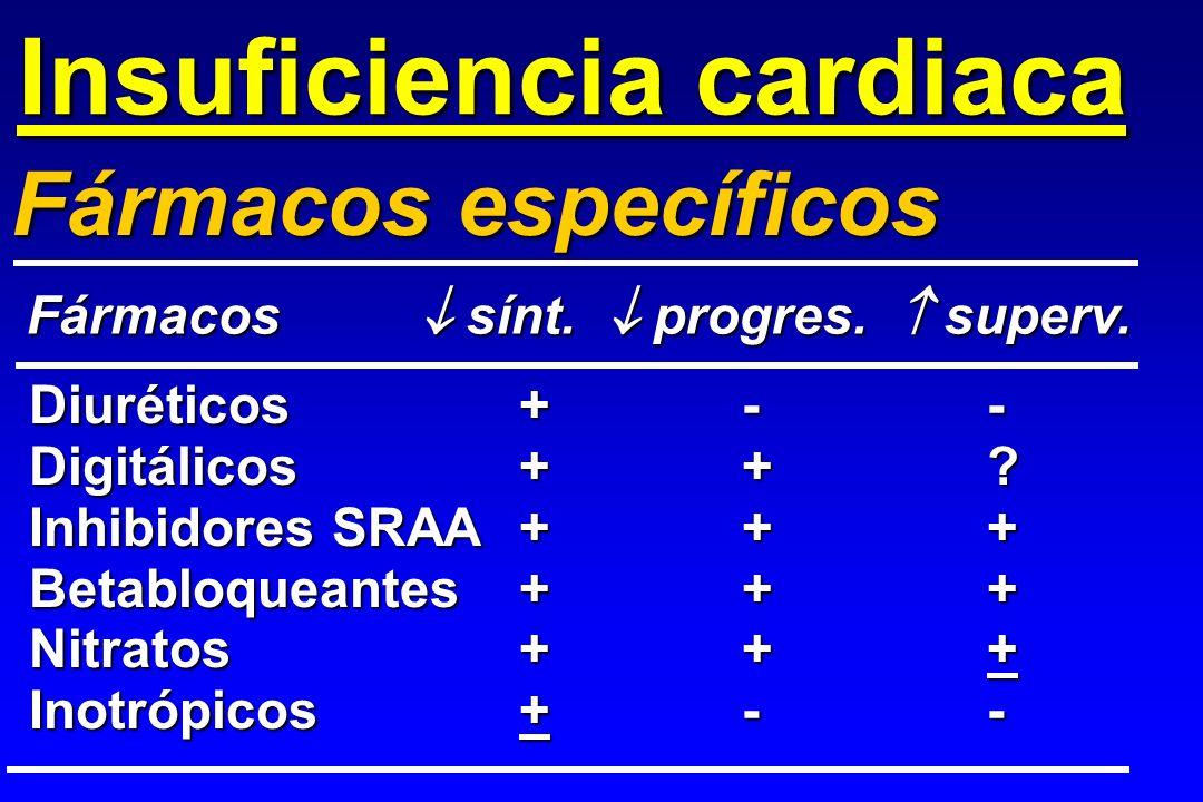 Insuficiencia cardiaca Diuréticos+-- Digitálicos++? Inhibidores SRAA+++ Betabloqueantes+++ Nitratos+++ Inotrópicos+-- Fármacos Fármacos específicos sí