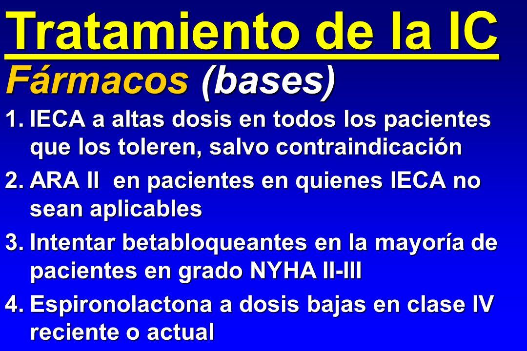 1.IECA a altas dosis en todos los pacientes que los toleren, salvo contraindicación 2.ARA II en pacientes en quienes IECA no sean aplicables 3.Intenta