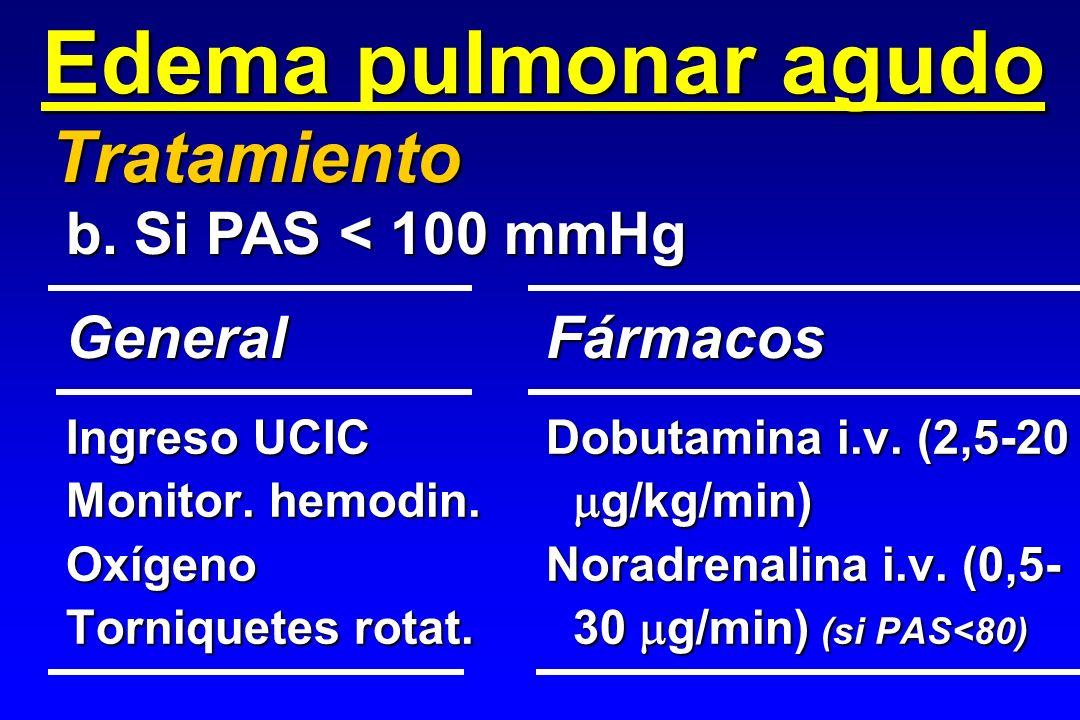 Edema pulmonar agudo Ingreso UCICDobutamina i.v. (2,5-20 Monitor. hemodin. g/kg/min) OxígenoNoradrenalina i.v. (0,5- Torniquetes rotat. 30 g/min) (si