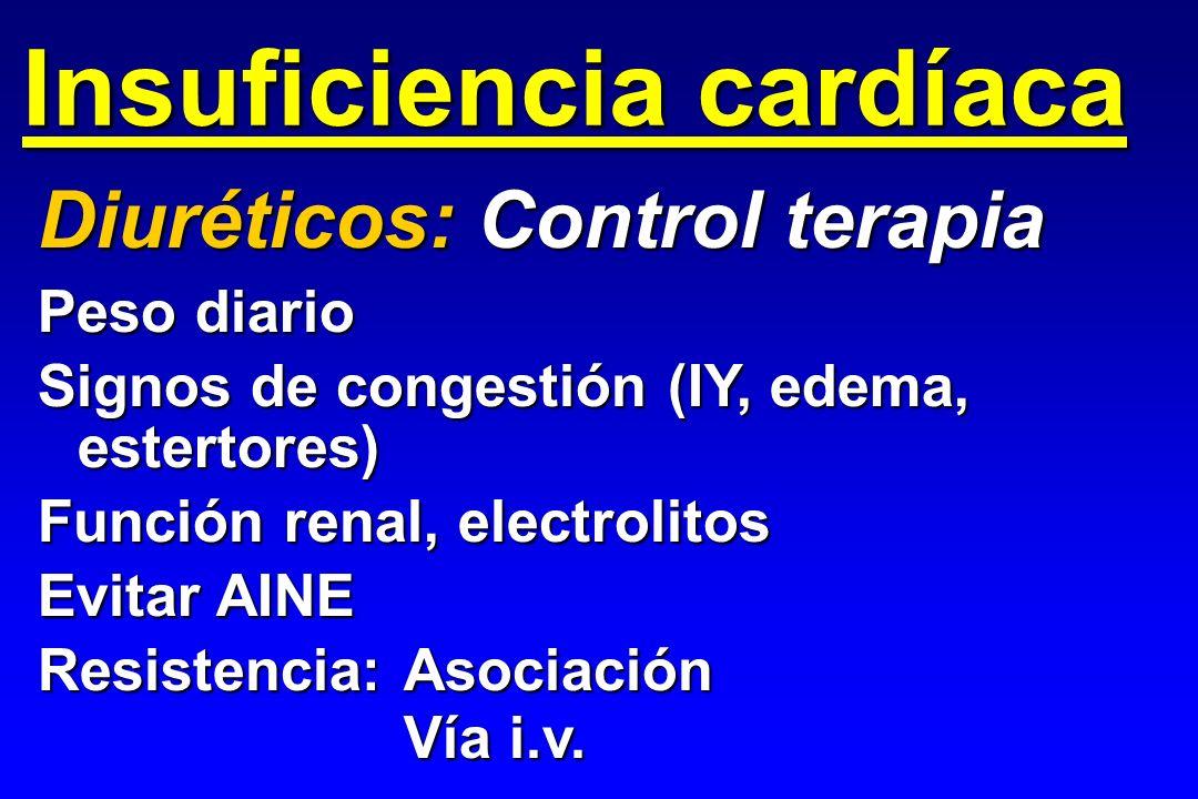 Peso diario Signos de congestión (IY, edema, estertores) Función renal, electrolitos Evitar AINE Resistencia:Asociación Vía i.v. Diuréticos: Control t
