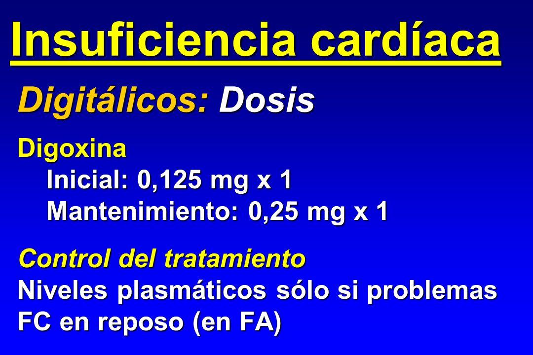 Digoxina Inicial: 0,125 mg x 1 Inicial: 0,125 mg x 1 Mantenimiento: 0,25 mg x 1 Mantenimiento: 0,25 mg x 1 Control del tratamiento Niveles plasmáticos