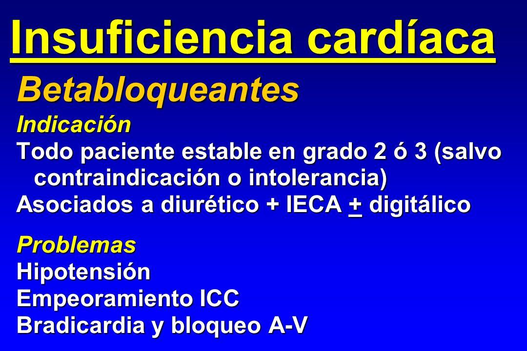 Indicación Todo paciente estable en grado 2 ó 3 (salvo contraindicación o intolerancia) Asociados a diurético + IECA + digitálico ProblemasHipotensión
