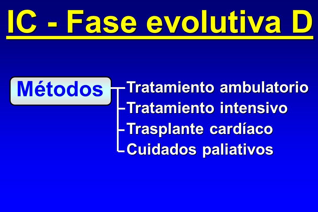IC - Fase evolutiva D Métodos Tratamiento ambulatorio Tratamiento intensivo Trasplante cardíaco Cuidados paliativos