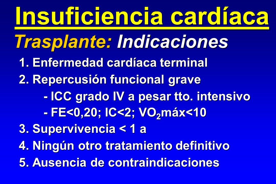 Insuficiencia cardíaca 1. Enfermedad cardíaca terminal 2. Repercusión funcional grave - ICC grado IV a pesar tto. intensivo - FE<0,20; IC<2; VO 2 máx<