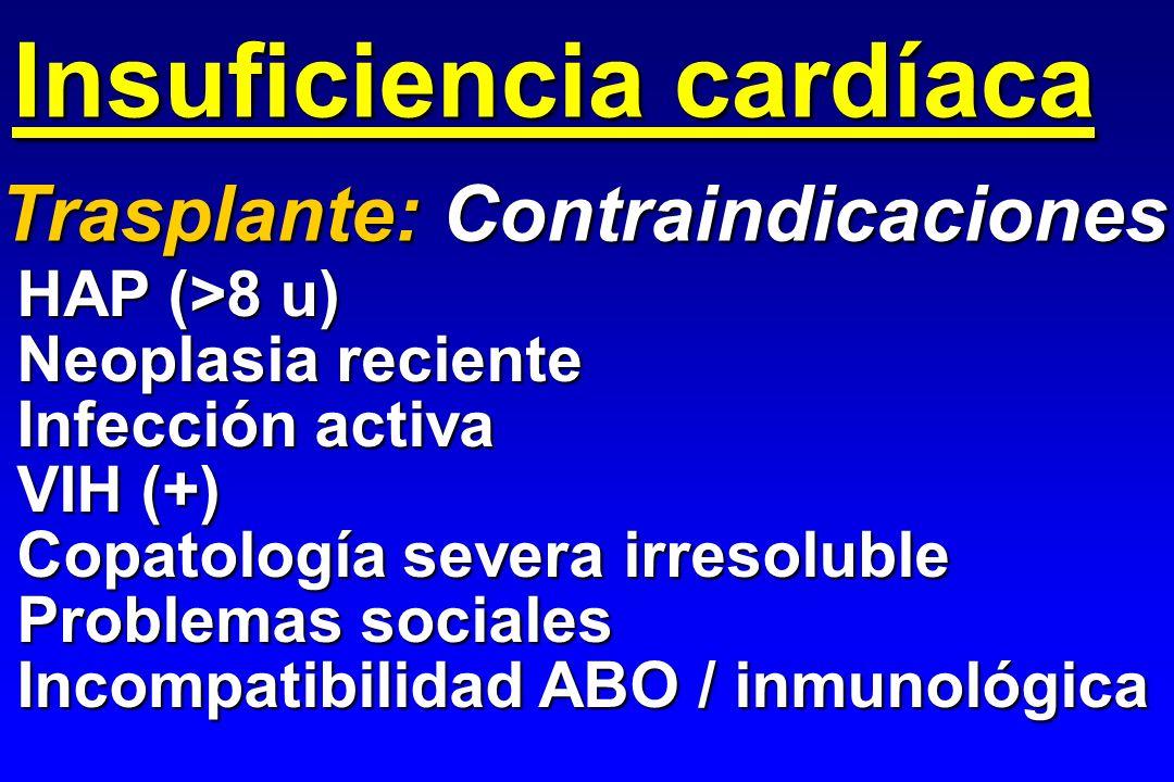 Insuficiencia cardíaca Trasplante: Contraindicaciones HAP (>8 u) Neoplasia reciente Infección activa VIH (+) Copatología severa irresoluble Problemas