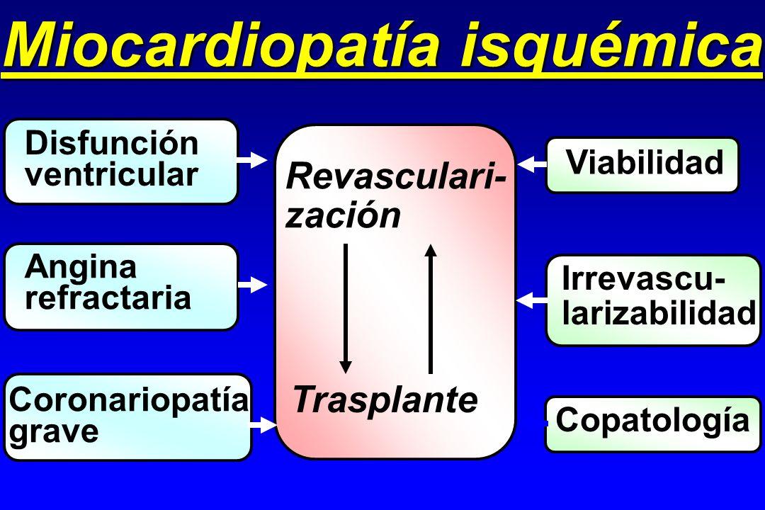 Disfunción ventricular Viabilidad Miocardiopatía isquémica Angina refractaria Coronariopatía grave Irrevascu- larizabilidad Copatología Revasculari- z