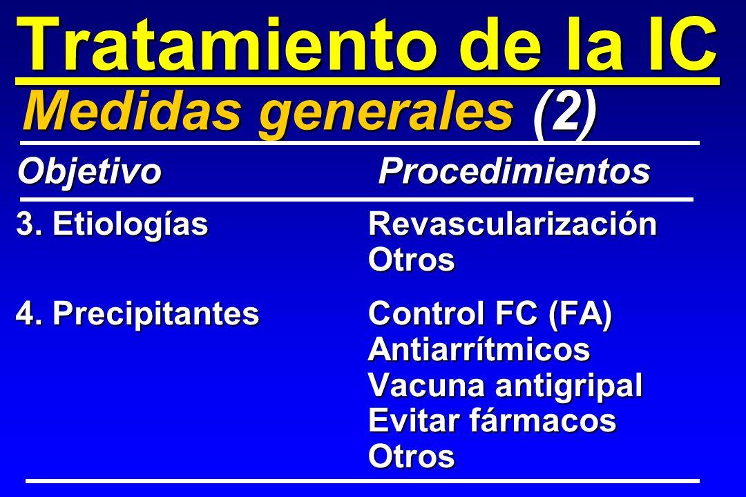 IC - Fase evolutiva C Fármacos DiuréticosRetención hídrica IECA / ARATodos salvo CI -BSituación estable -BSituación estable DigitalSi síntomas persistentes EspironolactonaSi clase IV y no IRC NitratoComplementario AAS / TAOIndividualizar GrupoCondiciones