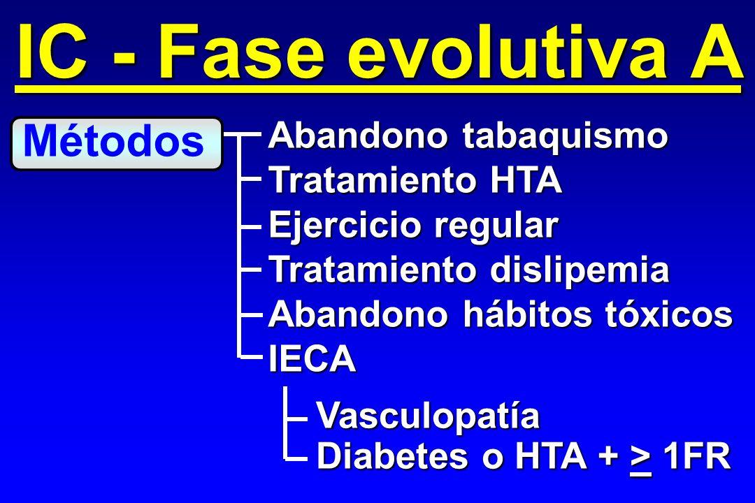 IC - Fase evolutiva A Abandono tabaquismo Tratamiento HTA Ejercicio regular Tratamiento dislipemia Abandono hábitos tóxicos IECA Métodos Vasculopatía
