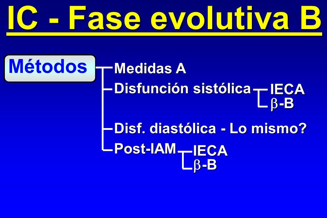 IC - Fase evolutiva B Métodos Medidas A Disfunción sistólica Disf. diastólica - Lo mismo? Post-IAM IECA -B -B IECA