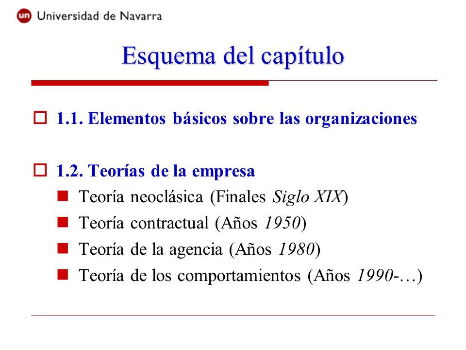 Esquema del capítulo 1.1. Elementos básicos sobre las organizaciones 1.2. Teorías de la empresa Teoría neoclásica (Finales Siglo XIX) Teoría contractu