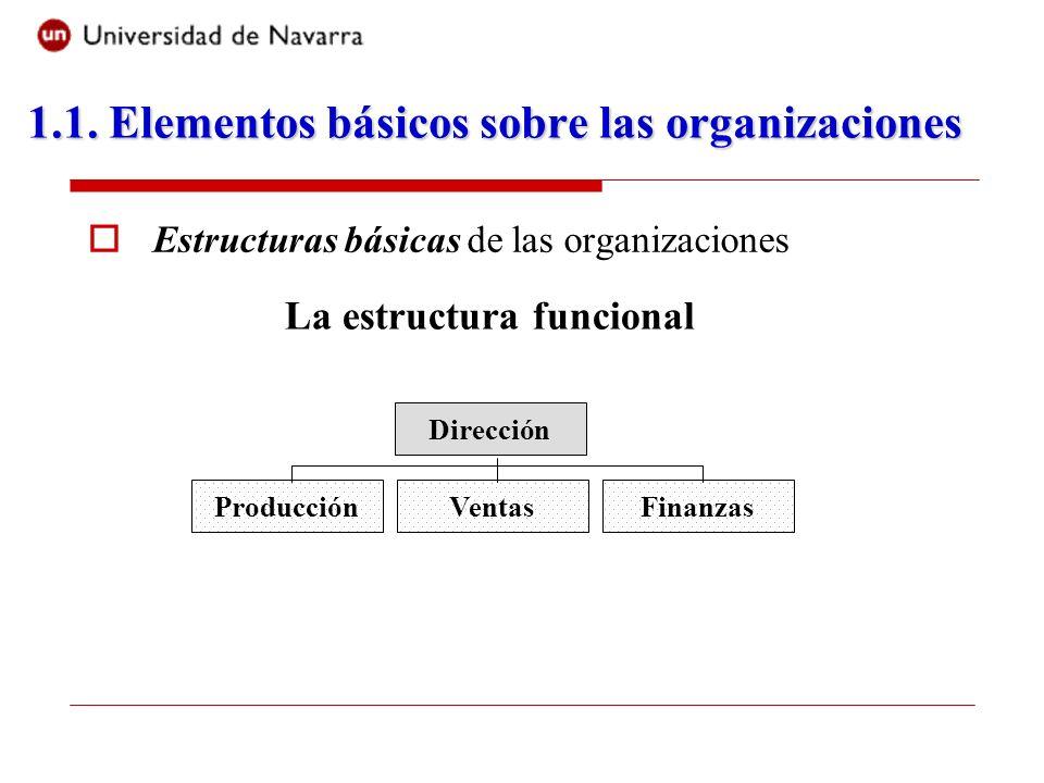 Estructuras básicas de las organizaciones VentasProducción Dirección Finanzas La estructura funcional 1.1. Elementos básicos sobre las organizaciones