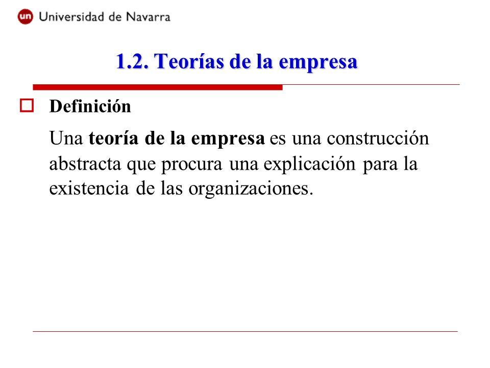 1.2. Teorías de la empresa Definición Una teoría de la empresa es una construcción abstracta que procura una explicación para la existencia de las org