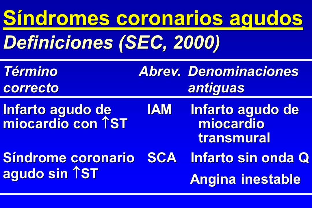 Infarto agudo deIAMInfarto agudo de miocardio con ST miocardio transmural transmural Síndrome coronarioSCAInfarto sin onda Q agudo sin ST Definiciones