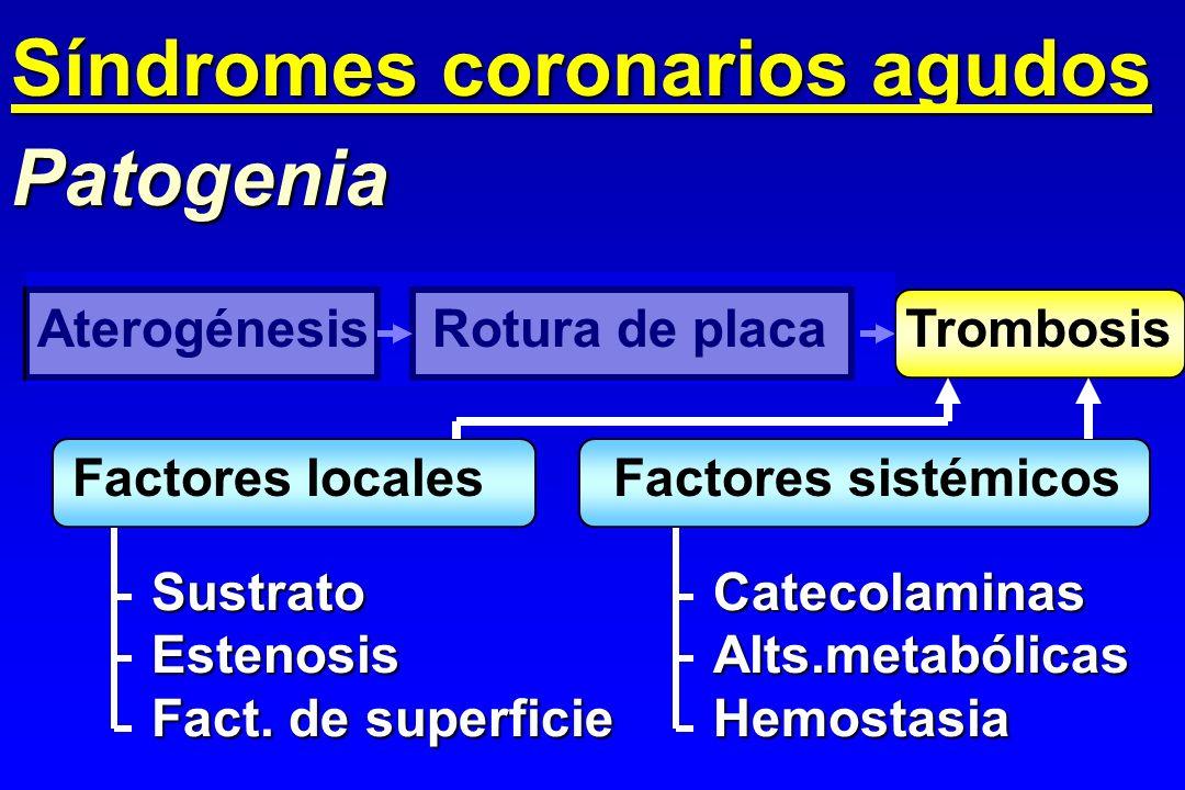 Patogenia SustratoEstenosis Fact. de superficie CatecolaminasAlts.metabólicasHemostasia AterogénesisRotura de placaTrombosis Factores locales Factores