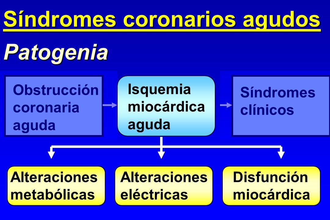Obstrucción coronaria aguda Patogenia Isquemia miocárdica aguda Síndromes clínicos Alteraciones metabólicas Alteraciones eléctricas Disfunción miocárd