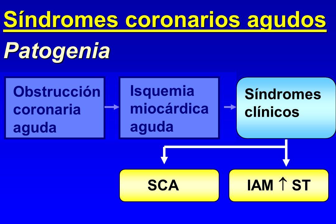 Obstrucción coronaria aguda Patogenia Isquemia miocárdica aguda Síndromes clínicos SCA IAM ST Síndromes coronarios agudos