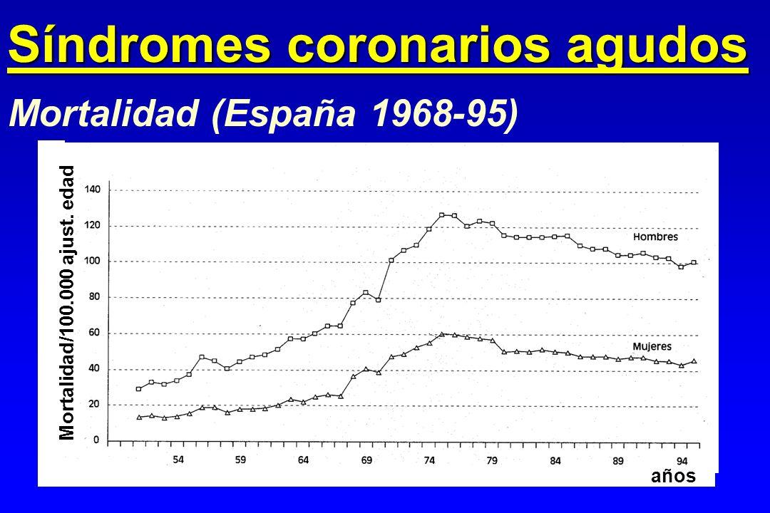 Mortalidad (España 1968-95) años Mortalidad/100.000 ajust. edad Síndromes coronarios agudos