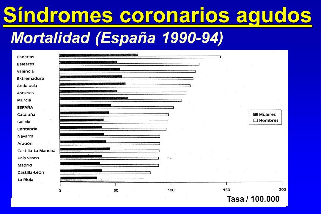 Mortalidad (España 1990-94) Tasa / 100.000 Síndromes coronarios agudos