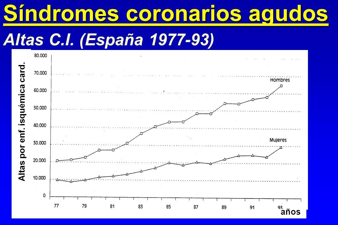 Altas C.I. (España 1977-93) Altas por enf. isquémica card. años Síndromes coronarios agudos