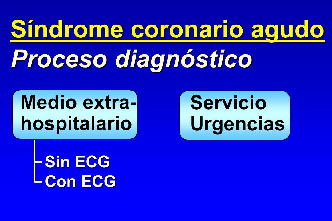 Medio extra- hospitalario Proceso diagnóstico Síndrome coronario agudo Servicio Urgencias Sin ECG Con ECG