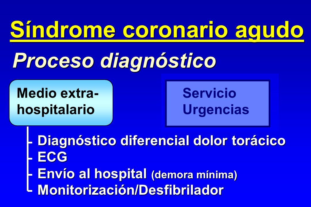 Medio extra- hospitalario Proceso diagnóstico Síndrome coronario agudo Servicio Urgencias Diagnóstico diferencial dolor torácico ECG Envío al hospital