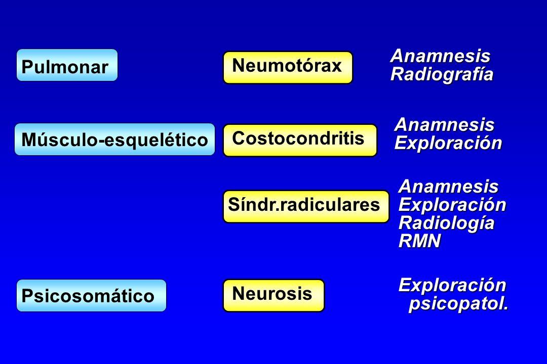 Pulmonar Músculo-esquelético Costocondritis Síndr.radiculares Neumotórax AnamnesisRadiografía AnamnesisExploración AnamnesisExploraciónRadiologíaRMN N