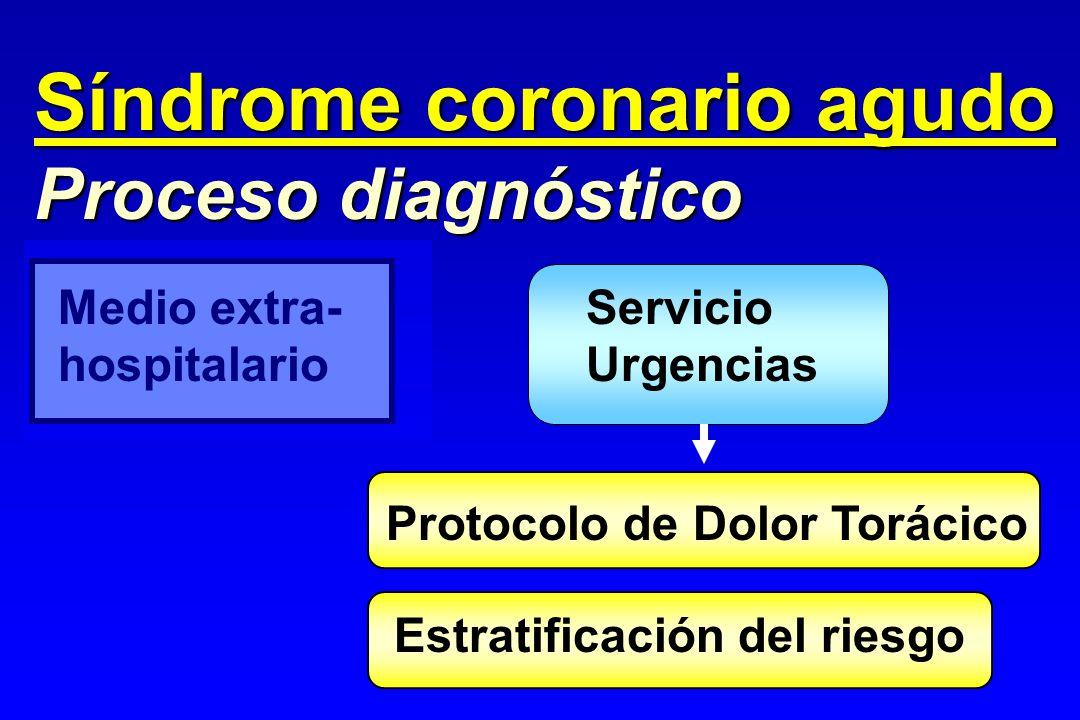 Medio extra- hospitalario Proceso diagnóstico Síndrome coronario agudo Servicio Urgencias Protocolo de Dolor Torácico Estratificación del riesgo
