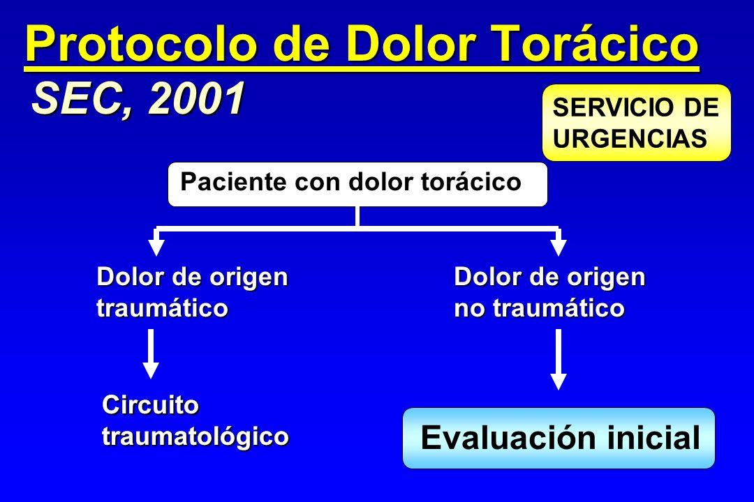 SEC, 2001 Protocolo de Dolor Torácico Paciente con dolor torácico Dolor de origen traumático SERVICIO DE URGENCIAS Dolor de origen no traumático Circu