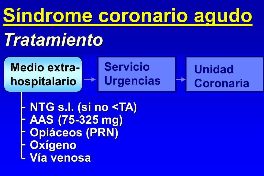Medio extra- hospitalario Tratamiento Síndrome coronario agudo Servicio Urgencias Unidad Coronaria NTG s.l. (si no <TA) AAS (75-325 mg) Opiáceos (PRN)