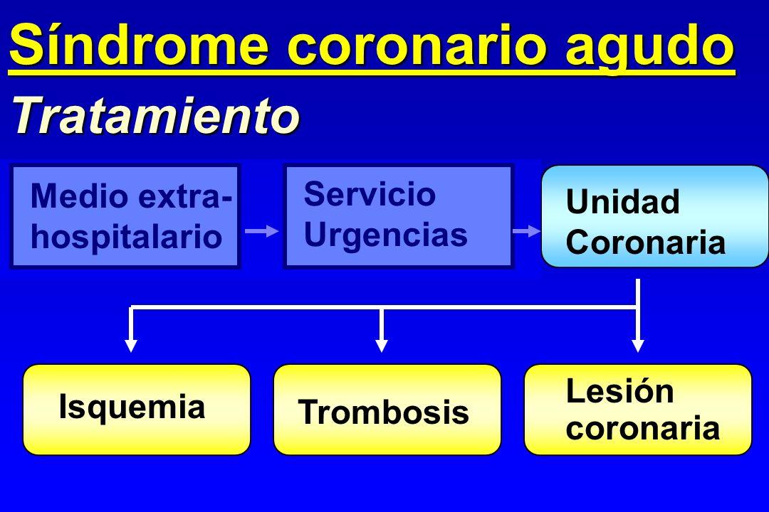 Medio extra- hospitalario Tratamiento Síndrome coronario agudo Servicio Urgencias Unidad Coronaria Trombosis Lesión coronaria Isquemia
