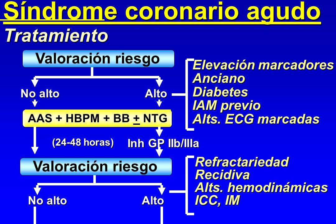 Tratamiento No alto Alto AAS + HBPM + BB + NTG Elevación marcadores AncianoDiabetes IAM previo Alts. ECG marcadas Inh GP IIb/IIIa Valoración riesgo No