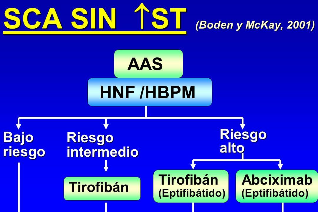 SCA SIN ST AAS HNF /HBPM Bajoriesgo Riesgointermedio Riesgoalto (Boden y McKay, 2001) Tirofibán Tirofibán Abciximab (Eptifibátido)