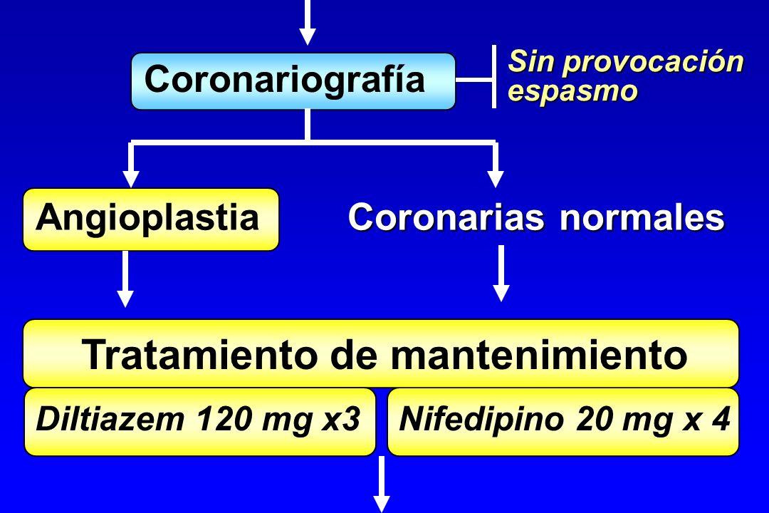Coronariografía Sin provocación espasmo Coronarias normales Angioplastia Coronarias normales Tratamiento de mantenimiento Diltiazem 120 mg x3 Nifedipi