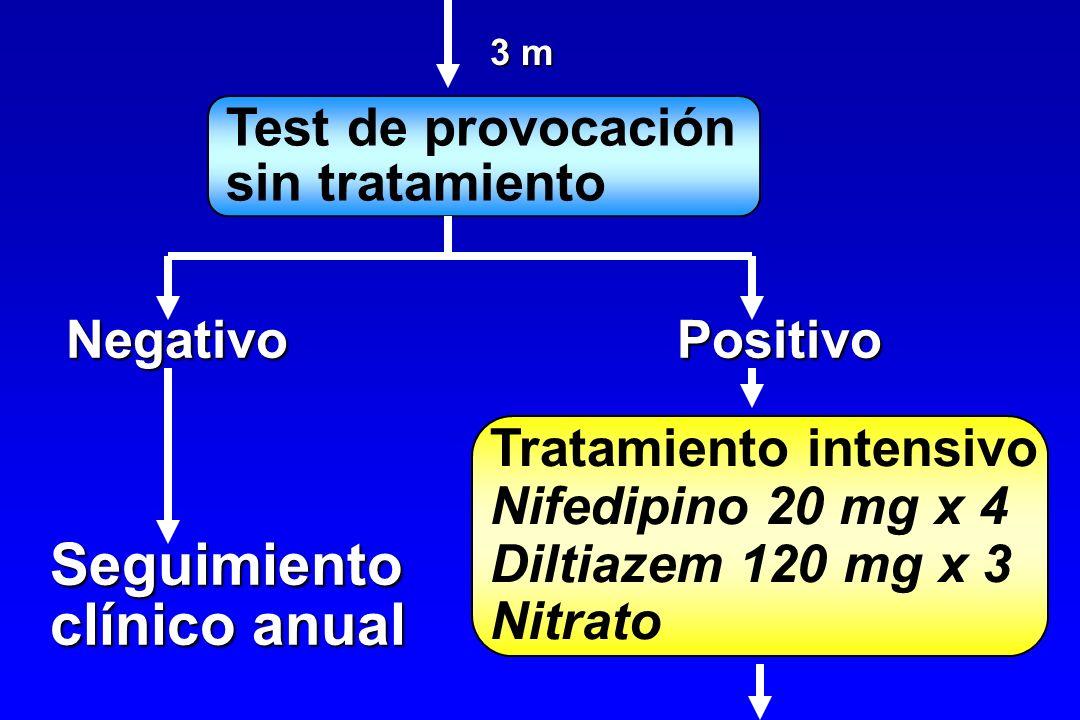 Test de provocación sin tratamiento Negativo Positivo Seguimiento clínico anual Tratamiento intensivo Nifedipino 20 mg x 4 Diltiazem 120 mg x 3 Nitrat