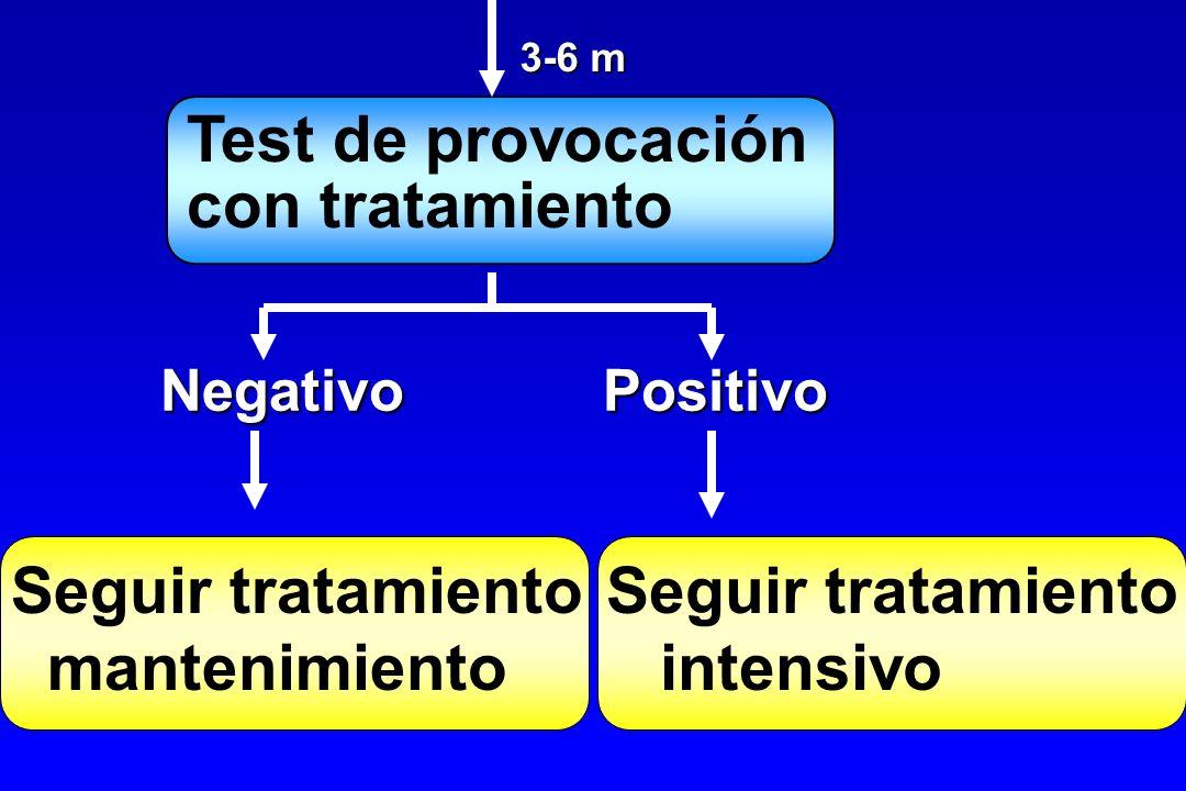 Test de provocación con tratamiento Negativo Positivo 3-6 m Seguir tratamiento mantenimiento Seguir tratamiento intensivo
