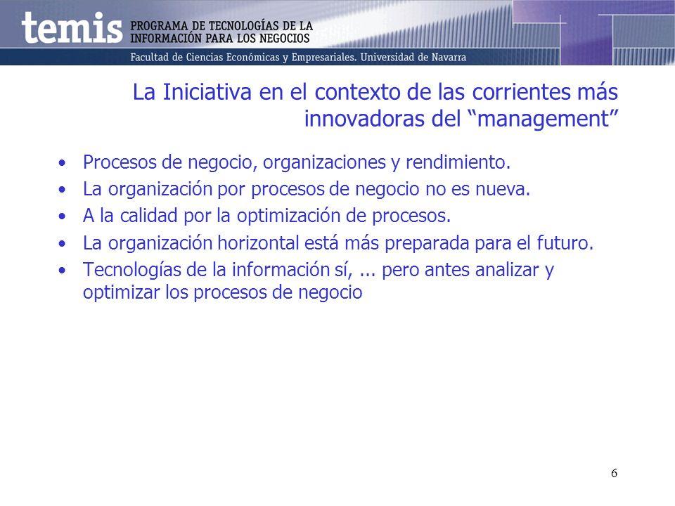 6 La Iniciativa en el contexto de las corrientes más innovadoras del management Procesos de negocio, organizaciones y rendimiento. La organización por