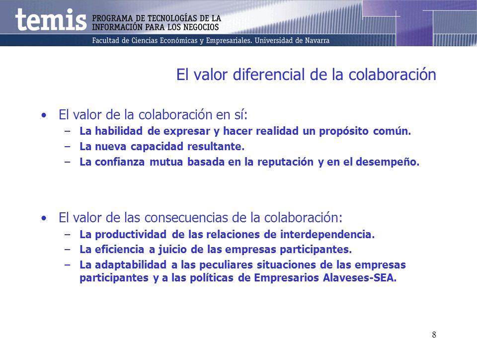 8 El valor diferencial de la colaboración El valor de la colaboración en sí: –La habilidad de expresar y hacer realidad un propósito común. –La nueva