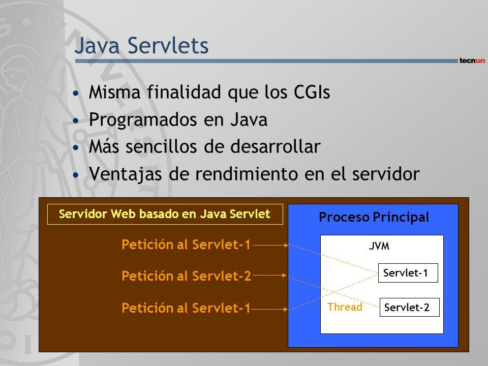 Java Servlets Misma finalidad que los CGIs Programados en Java Más sencillos de desarrollar Ventajas de rendimiento en el servidor Petición al Servlet