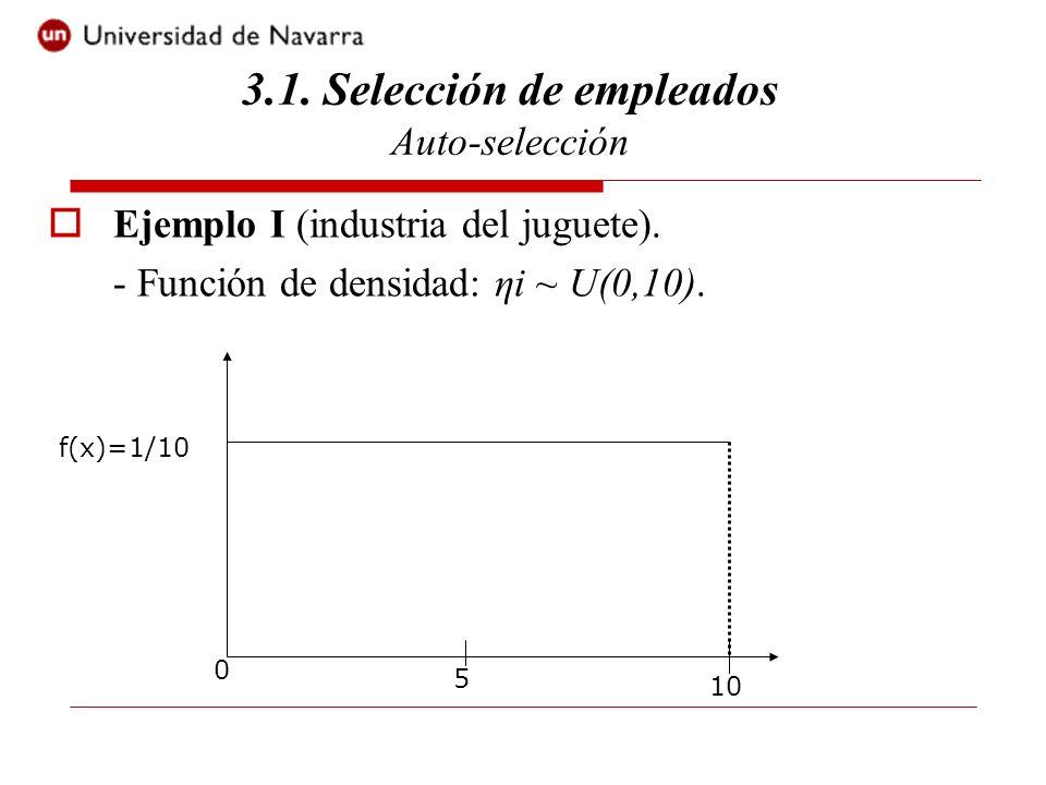 Ejemplo I (industria del juguete). - Función de densidad: ηi ~ U(0,10). 3.1. Selección de empleados Auto-selección 0 10 f(x)=1/10 5