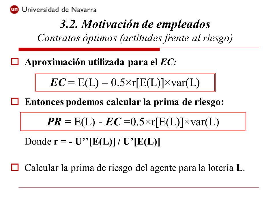 Aproximación utilizada para el EC: Entonces podemos calcular la prima de riesgo: Donde r = - U[E(L)] / U[E(L)] Calcular la prima de riesgo del agente