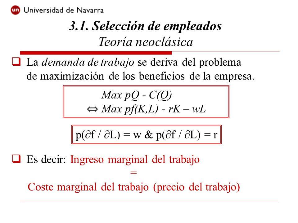La demanda de trabajo se deriva del problema de maximización de los beneficios de la empresa. Es decir: Ingreso marginal del trabajo = Coste marginal