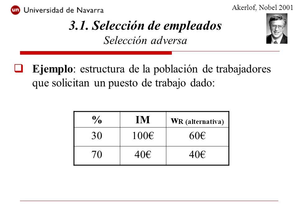 Ejemplo: estructura de la población de trabajadores que solicitan un puesto de trabajo dado: 3.1. Selección de empleados Selección adversa %IMw R (alt