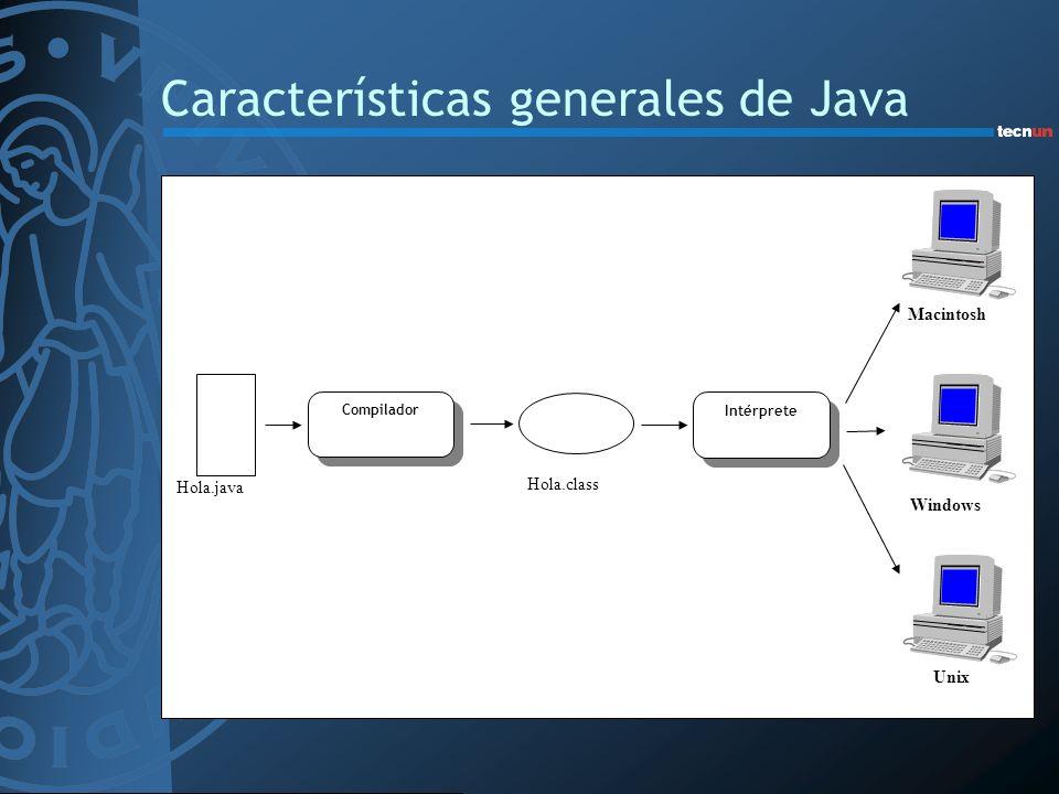 Características generales de Java Intérprete Hola.java Compilador Hola.class Unix Windows Macintosh