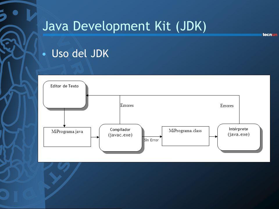 Java Development Kit (JDK) Uso del JDK Sin Error Errores Intérprete (java.exe) Intérprete (java.exe) MiPrograma.java Compilador (javac.exe) Compilador