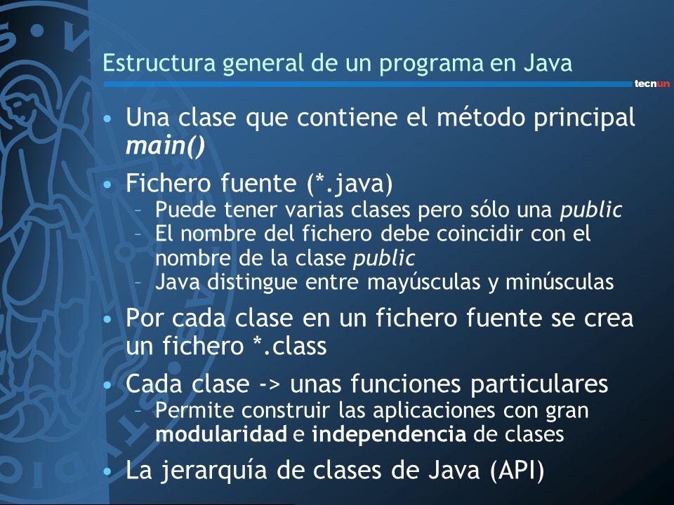 Estructura general de un programa en Java Una clase que contiene el método principal main() Fichero fuente (*.java) –Puede tener varias clases pero só