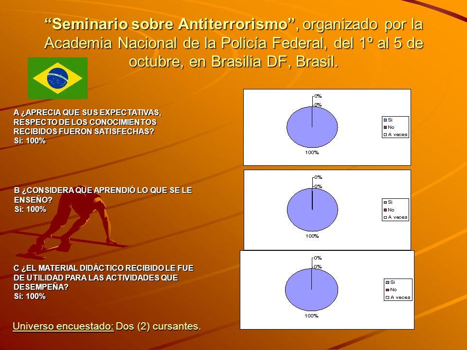 Seminario sobre Antiterrorismo, organizado por la Academia Nacional de la Policía Federal, del 1º al 5 de octubre, en Brasilia DF, Brasil.
