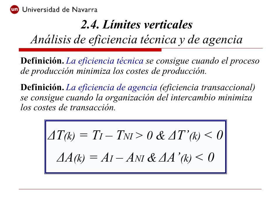 Definición. La eficiencia técnica se consigue cuando el proceso de producción minimiza los costes de producción. Definición. La eficiencia de agencia