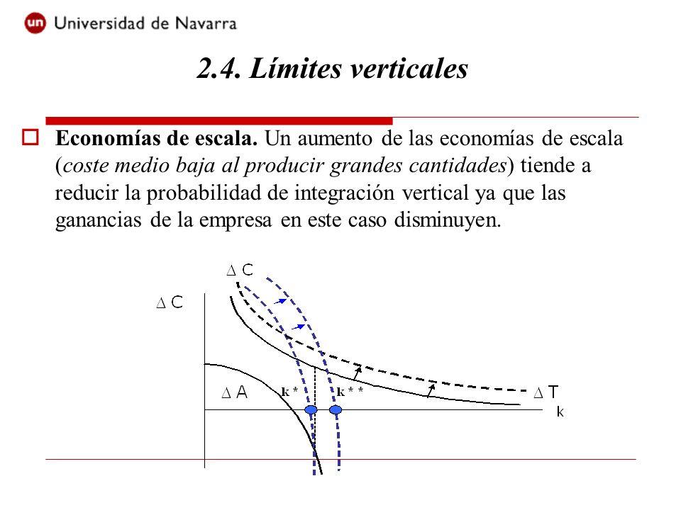 Economías de escala. Un aumento de las economías de escala (coste medio baja al producir grandes cantidades) tiende a reducir la probabilidad de integ